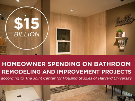 Home owners spent $15 billion on bathroom remodeling projects