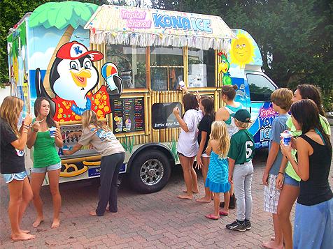 Kona Ice Franchise Customers