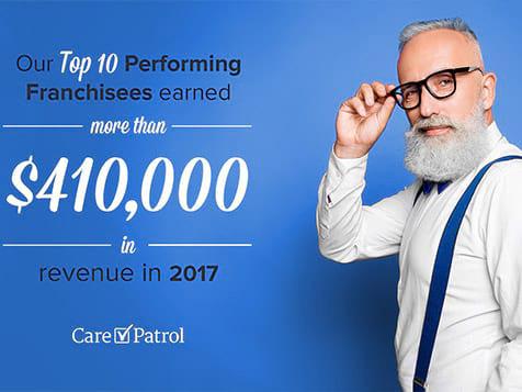 CarePatrol Franchise - Earning Potential