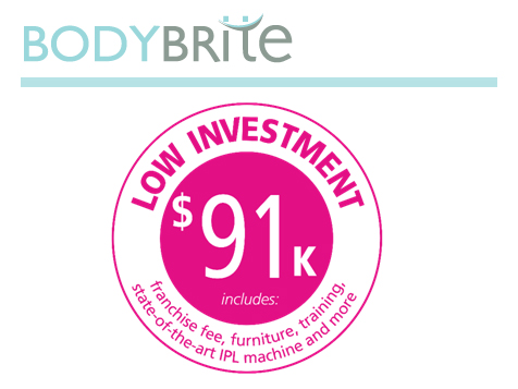 BodyBrite franchise investment