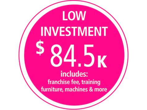 BodyBrite franchise investment