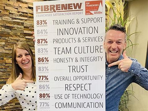 Start a Fibrenew International, Ltd Franchise