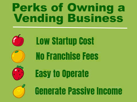 Health Wealth Vending Business Perks