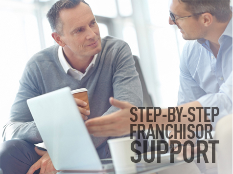 AdviCoach Franchise support