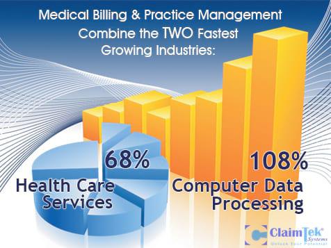 ClaimTek combines 2 Rapidly Growing Industries
