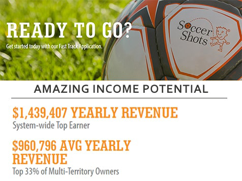 The Income Potential of a Soccer Shots Franchise