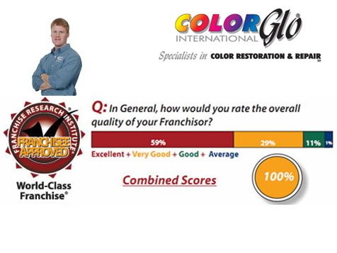 Color-Glo International franchisee satisfication