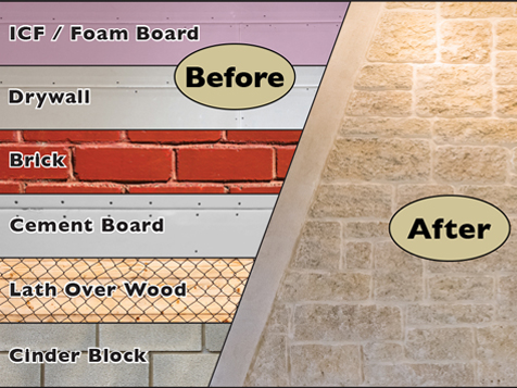Procal Stone Franchise layer examples