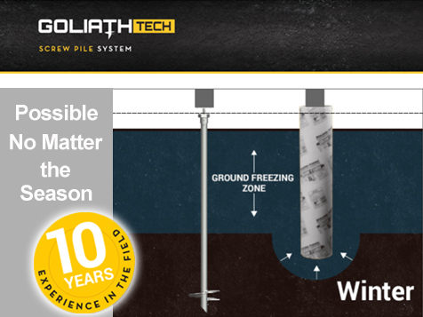 GoliathTech Corp Screw Piles for Foundations
