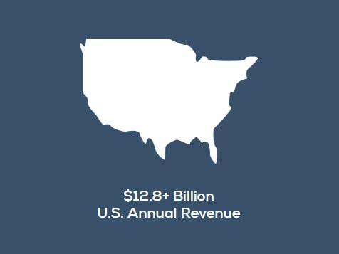 Frenchies Franchise - $12.8 Billion US annual revenue