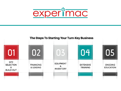 Steps to Start Your Experimac franchise