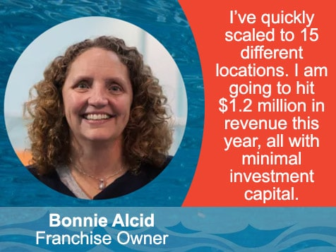 British Swim School Franchise - Scalable business