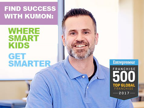 Kumon North America, Inc. Tutoring