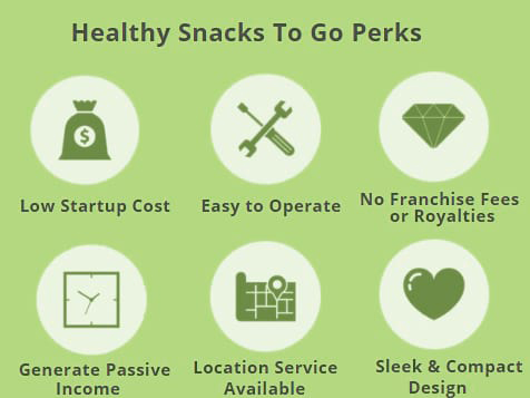 Benefits of Owning a Healthy Snacks To Go Business