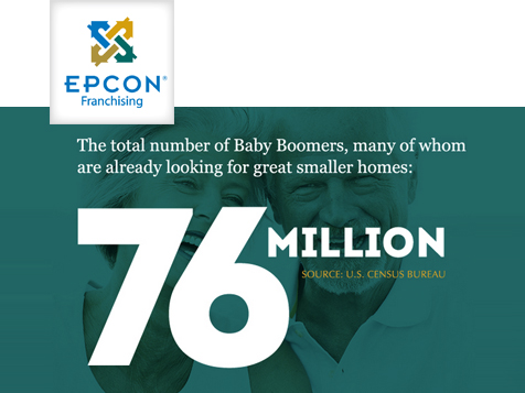 Epcon Communities Franchise Active 55+ communities