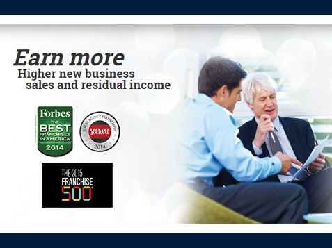 Residual Income