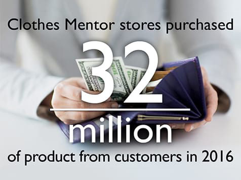 Clothes Mentor Franchise 2016 Statistic
