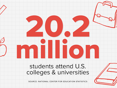 Class 101 - 20.2 million students go to college