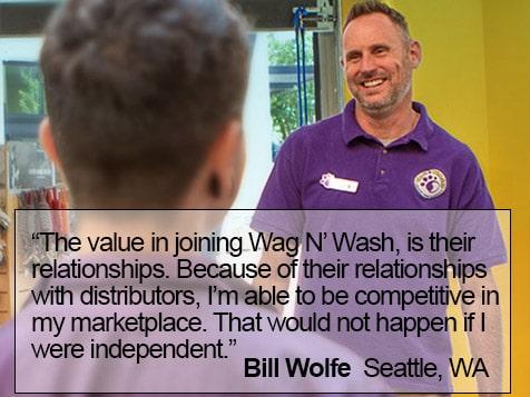 Bill Wolfe - Wag N