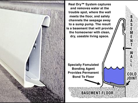 Basement De-Watering Systems Channel