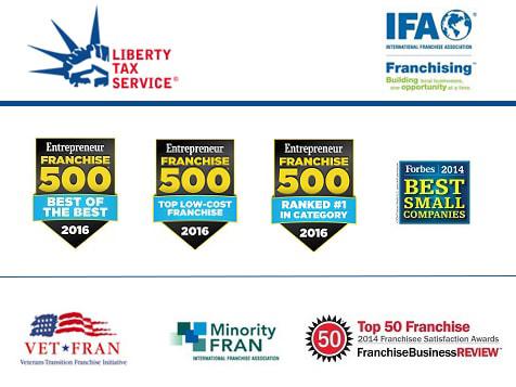 Liberty Tax Service Franchise Ranking