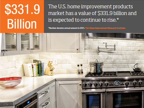 Trend Transformations Franchise home improvement industry