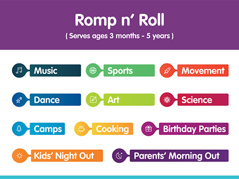 Education Programs in Romp n