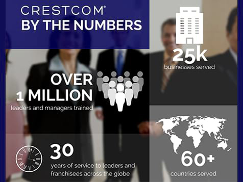 Crestcom International 30 years