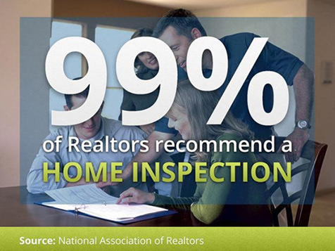 WIN Home Inspection franchise dominates in the real estate market