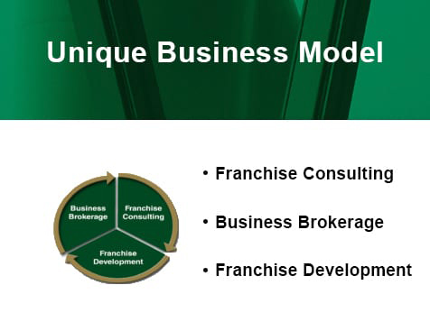Transworld Business Advisors Franchise Includes 3 Industries