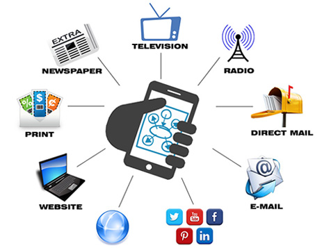 IVision Mobile marketing channels