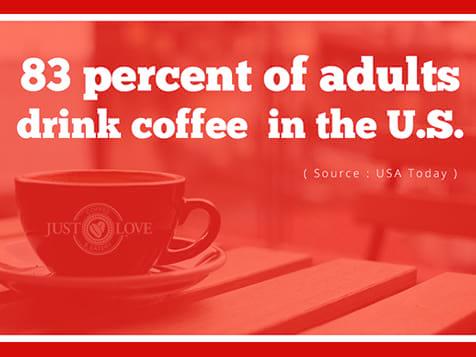 Just Love Coffee Franchise - 83% of adults drink coffee