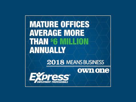 Express Employment Professionals Franchise Revenue