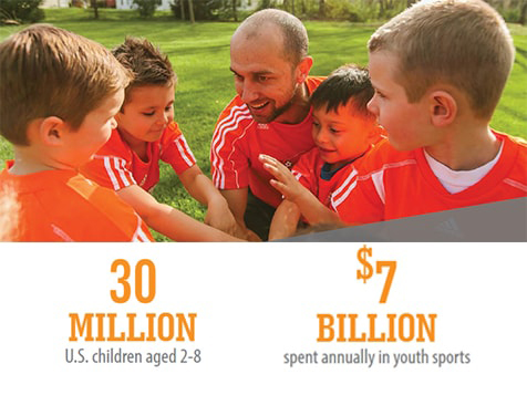 Make a Difference with a Soccer Shots Franchise