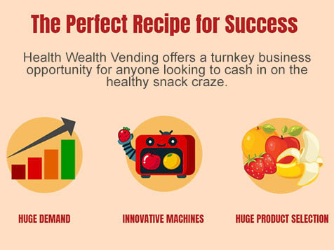 Health Wealth Vending Business Benefits