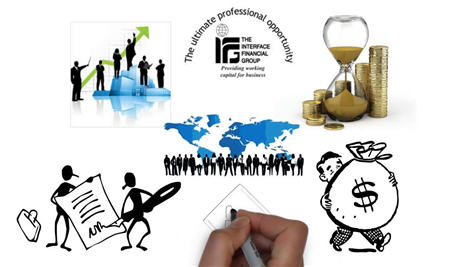 Interface Financial Group Franchise Funding Group