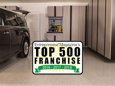 GarageExperts Franchise Ranking