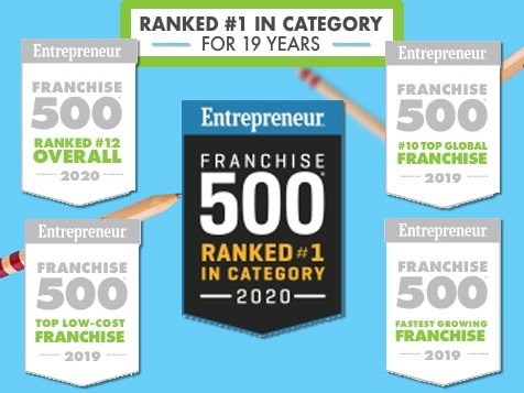 Kumon Franchise Ranked #1 in its Category