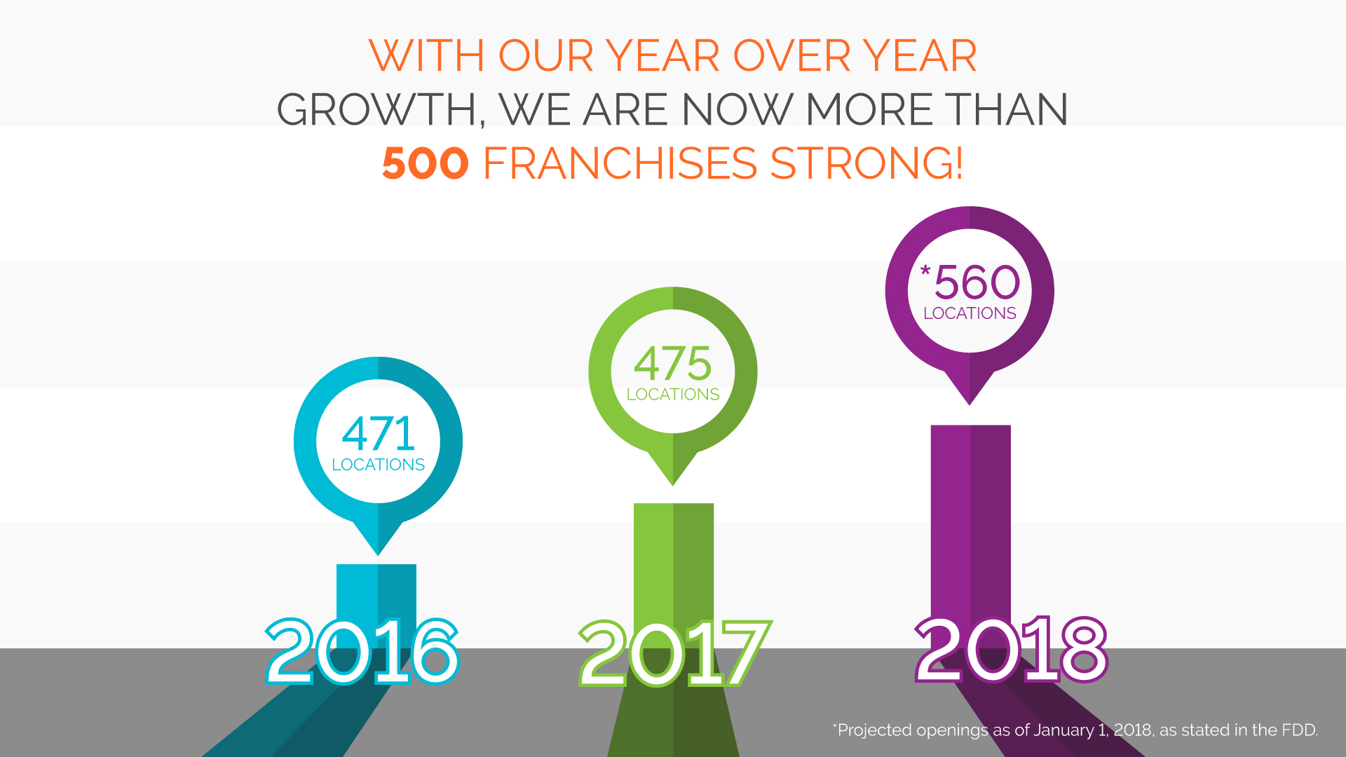 NHance franchise growth