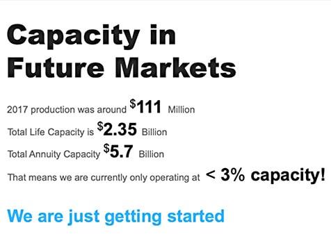 The Menefee Agency - future markets