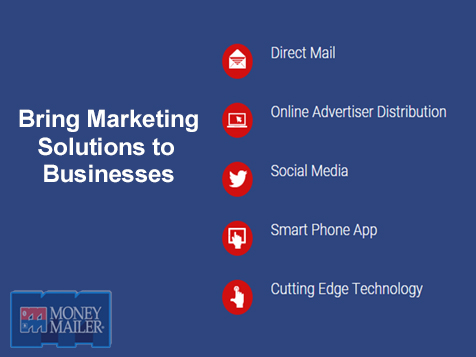 Bring marketing solutions to businesses as a Money Mailer owner
