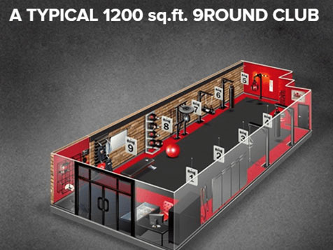 9Round Kickboxing Fitness Franchise Layout
